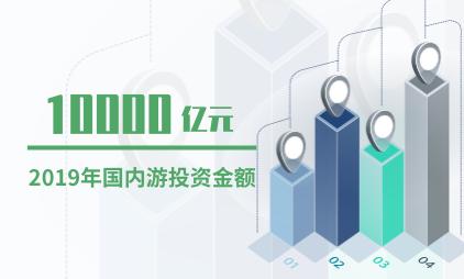 旅游行业数据分析:2019年中国国内游投资金额为10000亿元