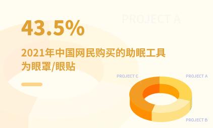 失眠经济数据分析:2021年中国43.5%网民购买的助眠工具为眼罩/眼贴
