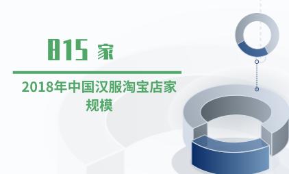 汉服产业数据分析:2018年中国汉服淘宝店家规模达815家