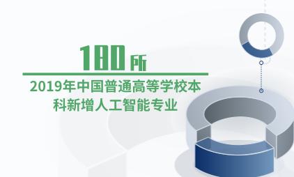 教育行业数据分析:2019年180所中国普通高等学校本科新增人工智能专业