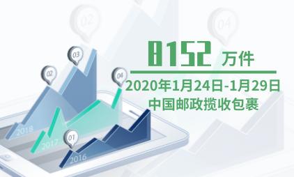 快递行业数据分析:2020年1月24日-1月29日中国邮政揽收8152万件包裹