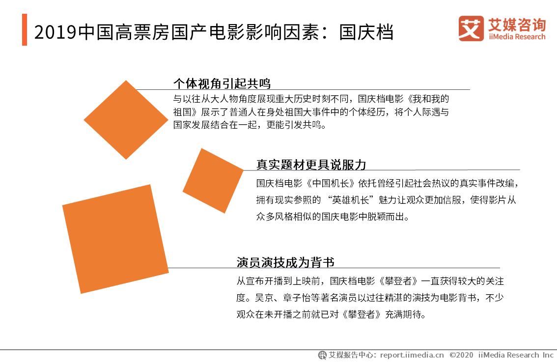 2019中国高票房国产电影影响因素:国庆档
