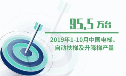 电梯行业数据分析:2019年1-10月中国电梯、自动扶梯及升降梯产量为95.5万台