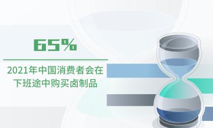 快销食品行业数据分析:2021年中国65%消费者会在下班途中购买卤制品