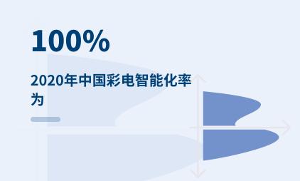 家电行业数据分析:2020年中国彩电智能化率为100%