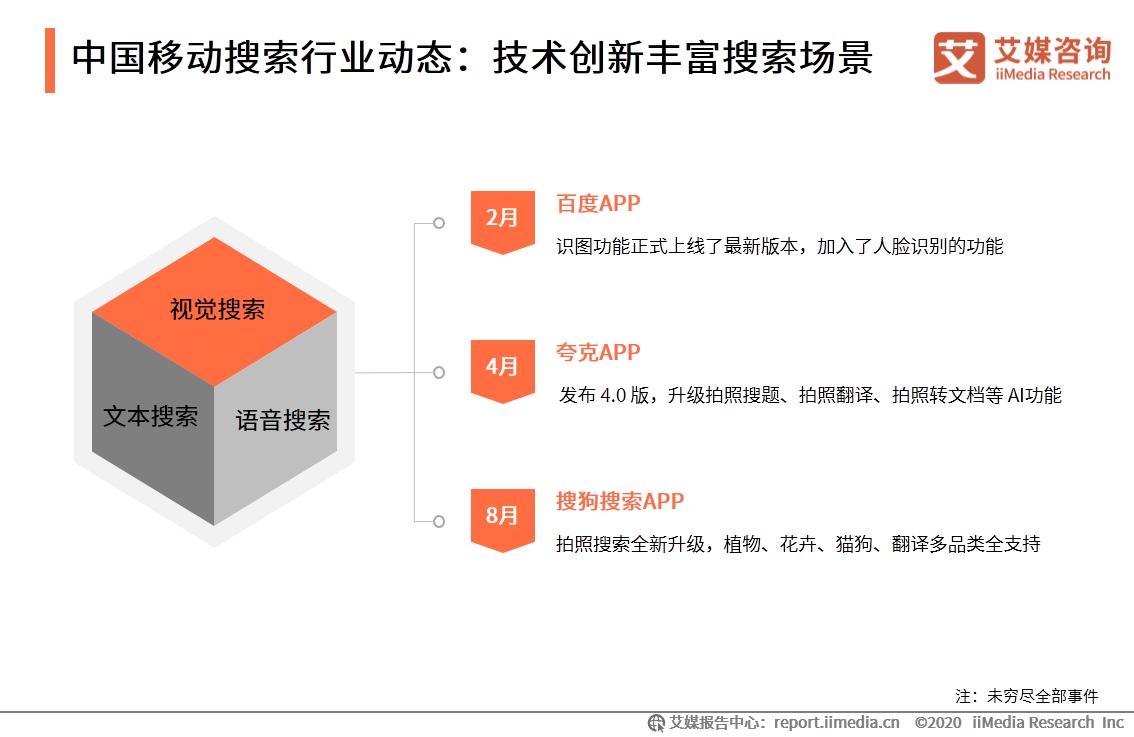 中国移动搜索行业动态:技术创新丰富搜索场景