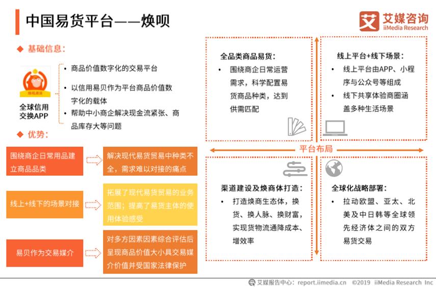 中国易货平台——焕呗