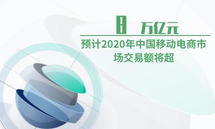 电商行业数据分析:预计2020年中国移动电商市场交易额将超八万亿元
