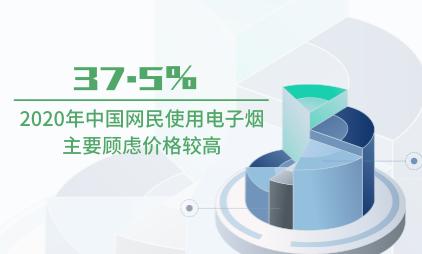 电子烟行业数据分析:2020年中国37.5%网民使用电子烟主要顾虑价格较高