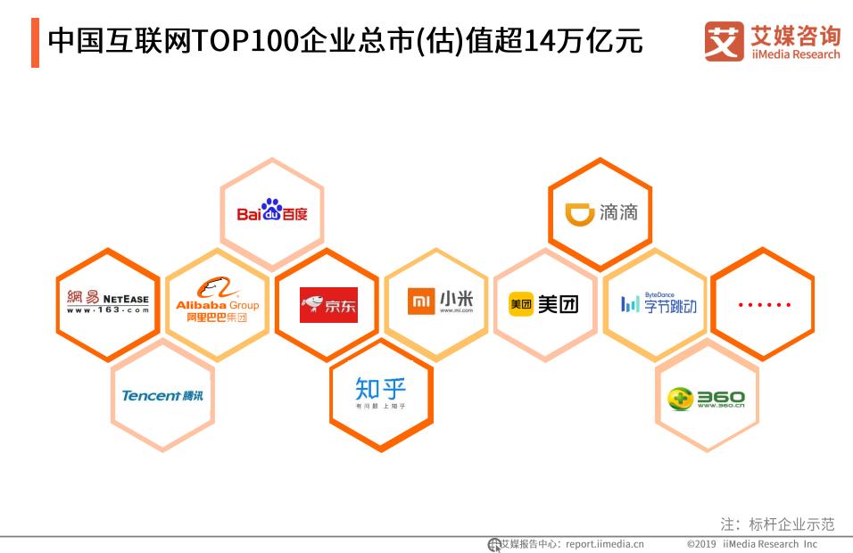 中国互联网TOP100企业总市(估)值超14万亿元