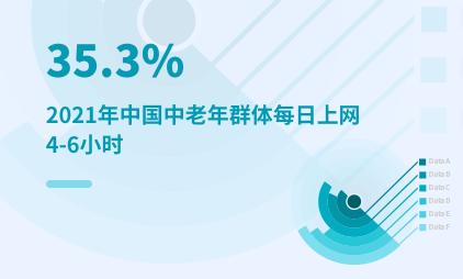 中老年人触网行为数据分析:2021年中国35.3%中老年群体每日上网4-6小时