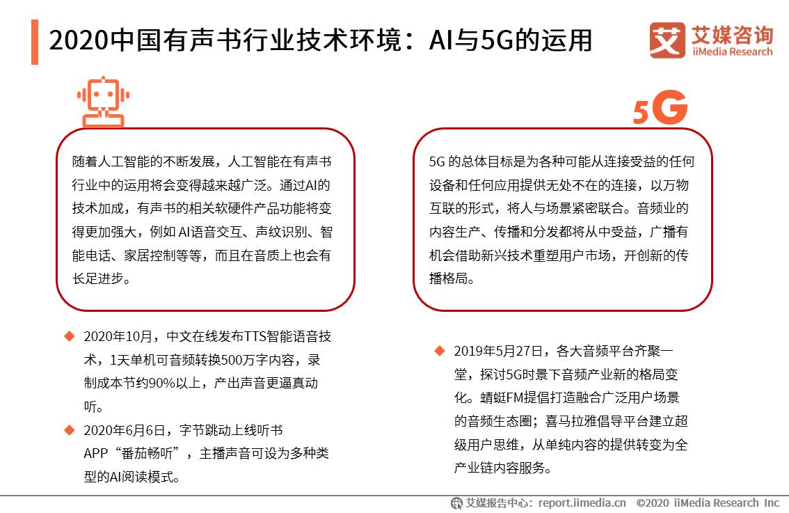 2020中国有声书行业技术环境:AI与5G的运用