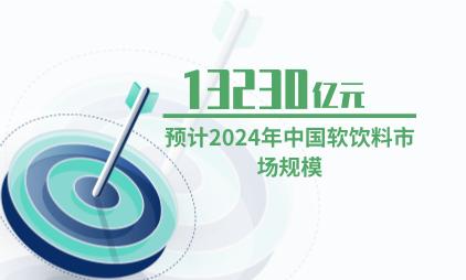 饮料行业数据分析:预计2024年中国软饮料市场规模为13230亿元