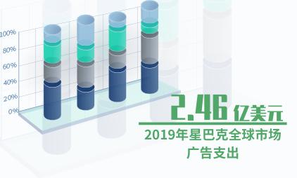 咖啡行业数据分析:2019年星巴克全球市场广告支出降为2.46亿美元