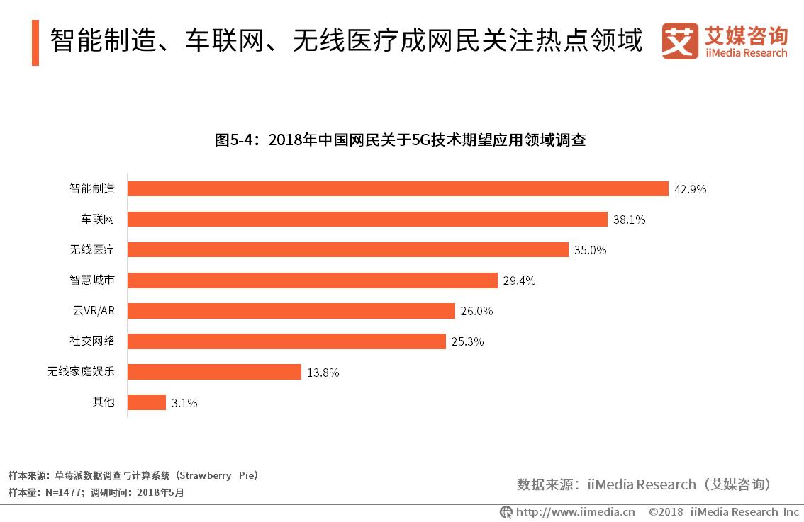 """从""""互联网+""""走向""""智能+"""":""""高大上""""的5G如何平民化,落地发展?"""