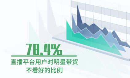 直播行业数据分析:直播平台用户对明星带货不看好的比例达78.4%