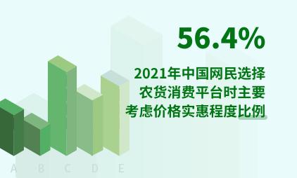 农货行业数据分析:2021年中国56.4%网民选择农货消费平台时主要考虑价格实惠程度