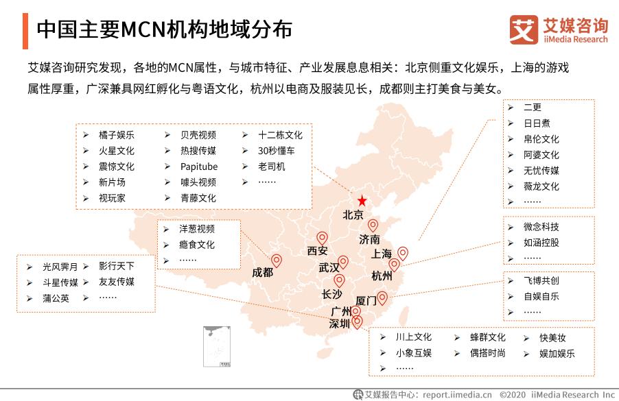 中国主要MCN机构地域分布