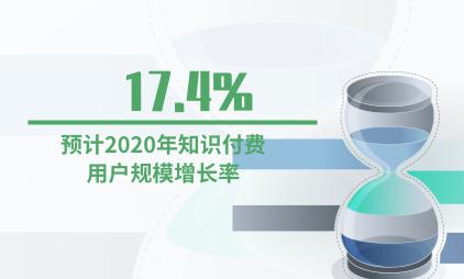 知识付费数据分析:预计2020年知识付费用户规模增长率为17.4%