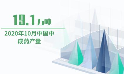 中药行业数据分析:2020年10月中国中成药产量为19.1万吨