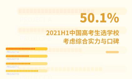 高考志愿填报数据分析:2021H1中国50.1%高考生选学校考虑综合实力与口碑
