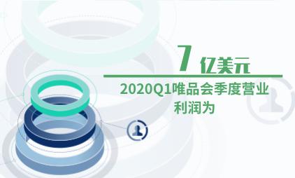 电商行业数据分析:2020Q1唯品会季度营业利润为7亿美元