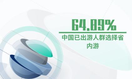 旅游行业数据分析:64.89%中国已出游人群选择省内游