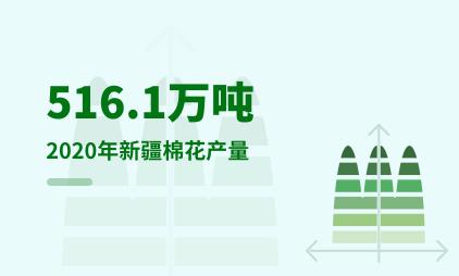 棉花产量数据分析:2020年新疆棉花产量为516.1万吨