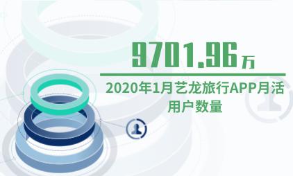 酒店行业数据分析:2020年1月艺龙旅行APP月活用户数量为9701.96万