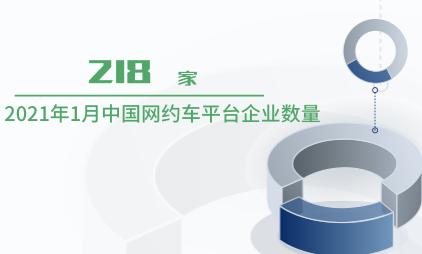 网约车行业数据分析:2021年1月中国网约车平台企业数量为218家