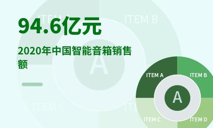 智能家居行业数据分析:2020年中国智能音箱销售额达94.6亿元