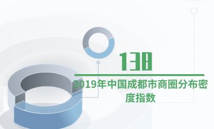 地产行业数据分析:2019年中国成都市商圈分布密度指数为138
