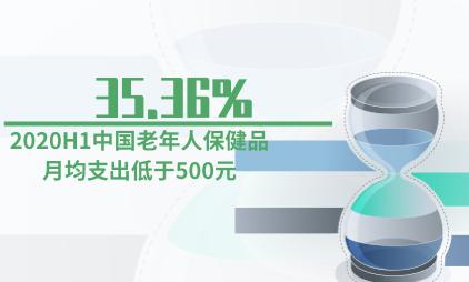 银发经济行业数据分析:2020H1中国35.36%老年人保健品月均支出低于500元