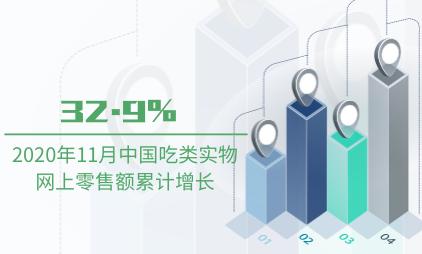 零售行业数据分析:2020年11月中国吃类实物网上零售额累计增长32.9%