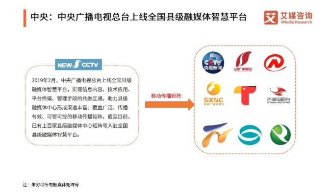 全国县级融媒体智慧平台