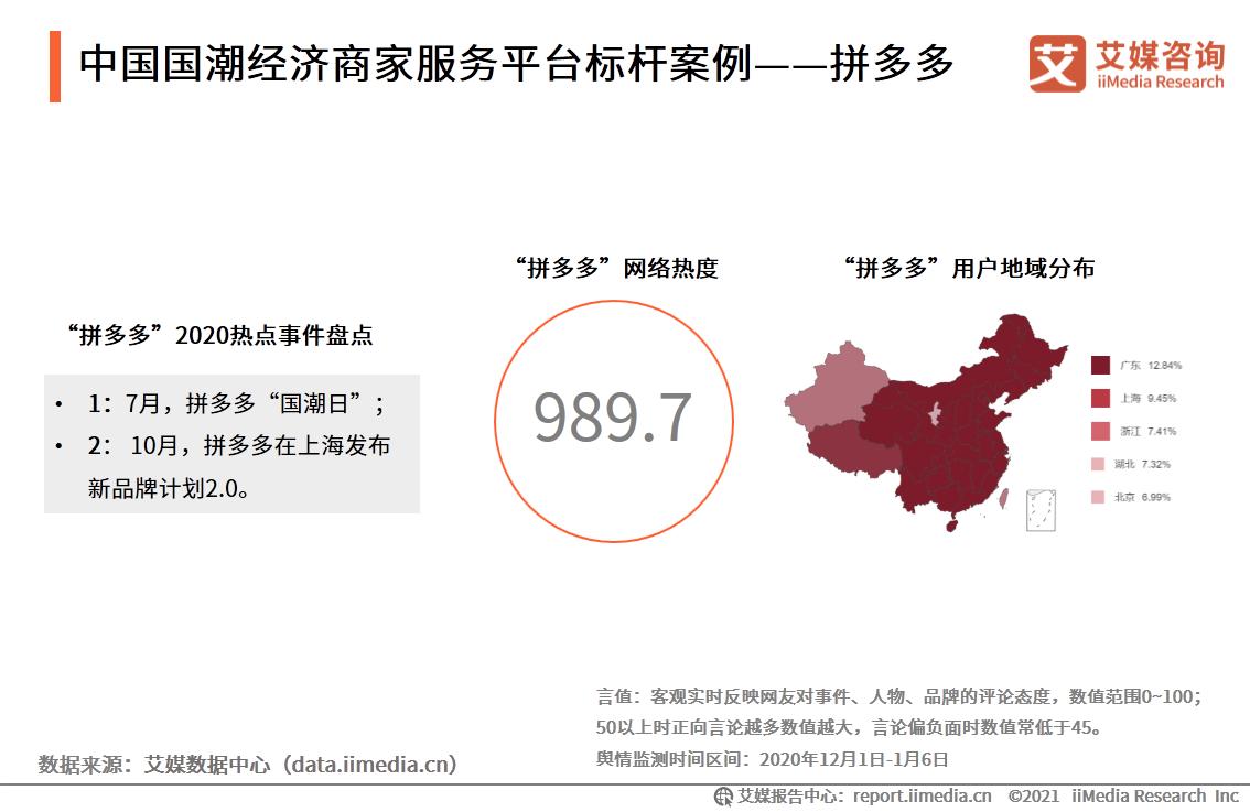 中国国潮经济商家服务平台标杆案例——拼多多
