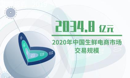 生鲜电商行业数据分析:2020年中国生鲜电商市场交易规模预计达2034.8亿元
