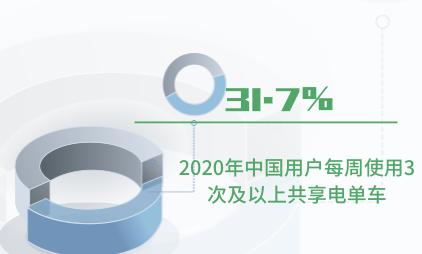 共享单车行业数据分析:2020年中国31.7%用户每周使用3次及以上共享电单车