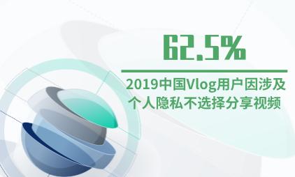 短视频行业数据分析:2019中国62.5%Vlog用户因涉及个人隐私不选择分享视频