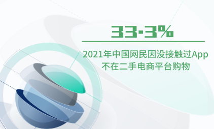 二手电商行业数据分析:2021年中国33.3%网民因没接触过App不在二手电商平台购物