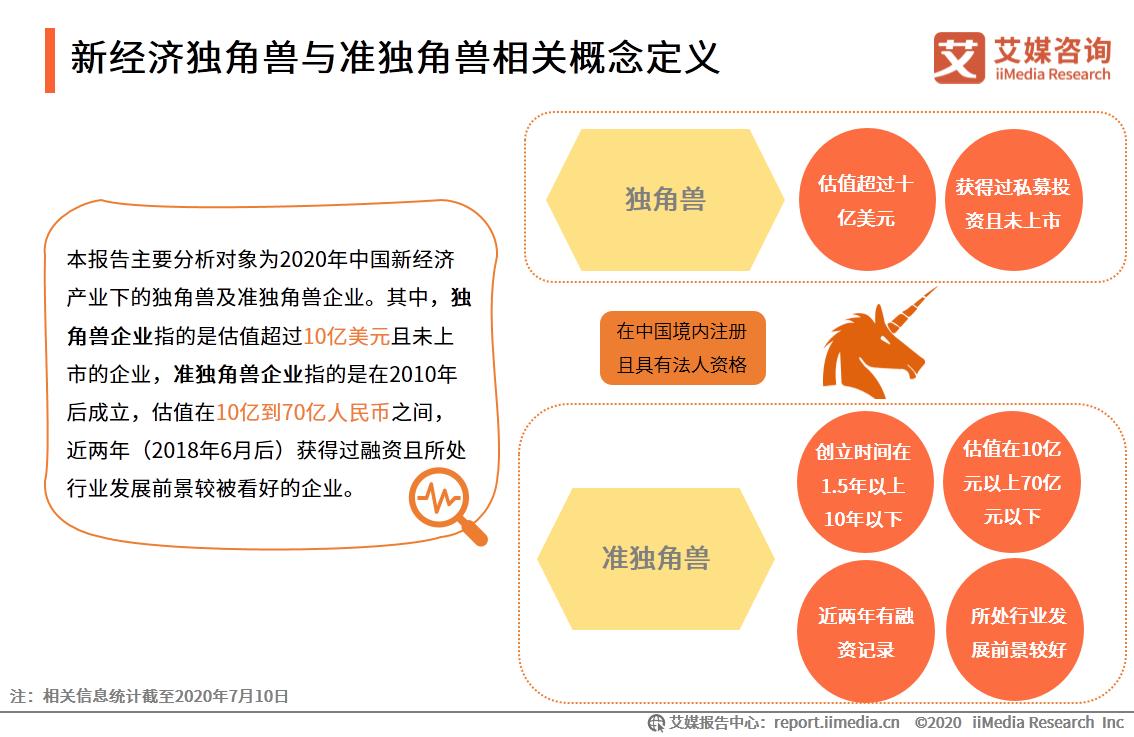 新经济独角兽与准独角兽相关概念定义