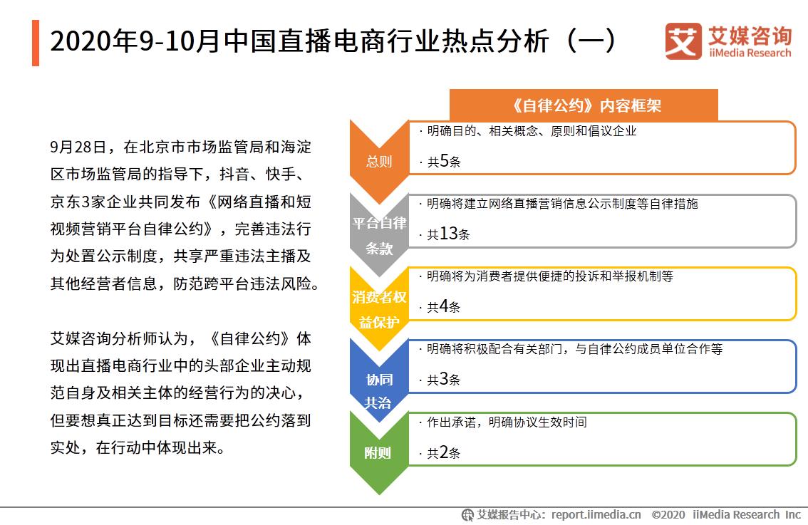 2020年9-10月中国直播电商行业热点分析(一)