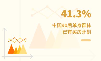 单身经济数据分析:2021年中国41.3%的90后单身群体已有买房计划