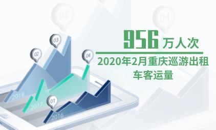 交通运输行业数据分析:2020年2月重庆巡游出租车客运量降至956万人次