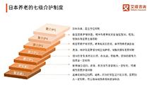 """日本特色""""介护制度""""解决老龄化问题 中国养老产业有何借鉴?"""