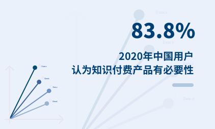 知识付费行业数据分析:2020年中国83.8%用户认为知识付费产品有必要性