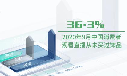 饰品行业数据分析:2020年9月中国36.3%消费者观看直播从未买过饰品