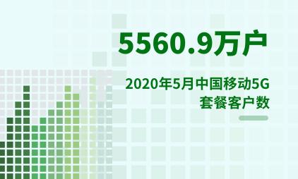 5G行业数据分析:2020年5月中国移动5G套餐客户数达5560.9万户