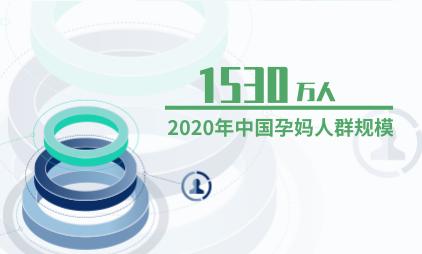 母婴行业数据分析:2020年中国孕妈人群规模预计达1530万人