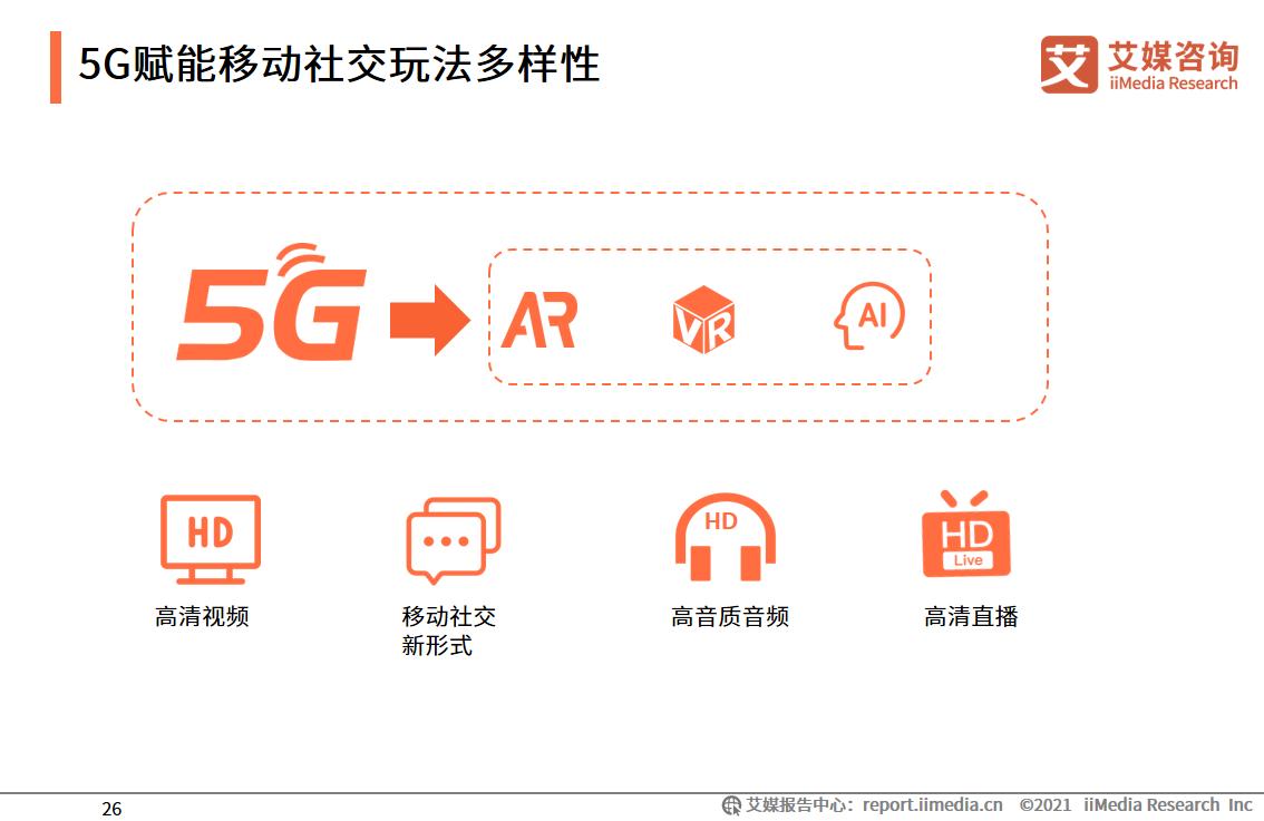 5G赋能移动社交玩法多样性